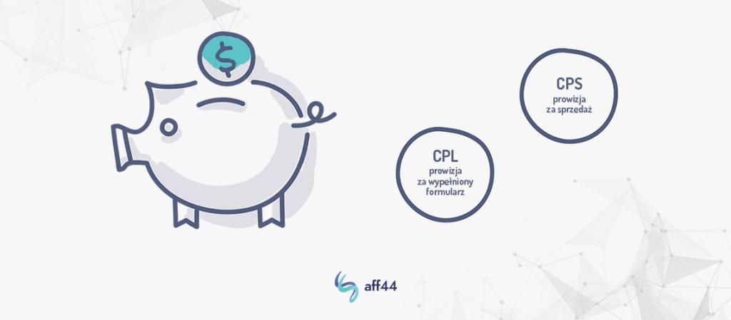 CPL i CPS to najpopularniejsze modele rozliczeniowe w marketingu afiliacyjnym.